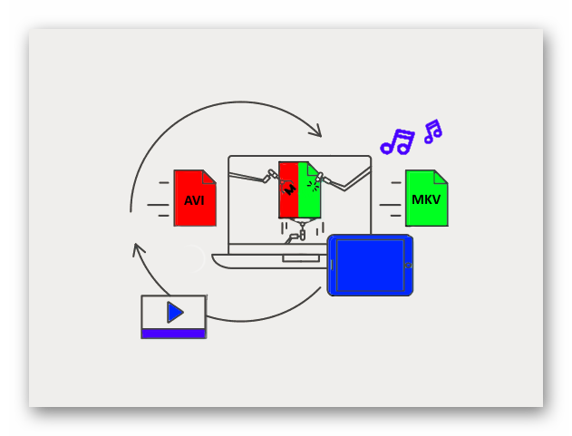 Видеоконвертор Movavi